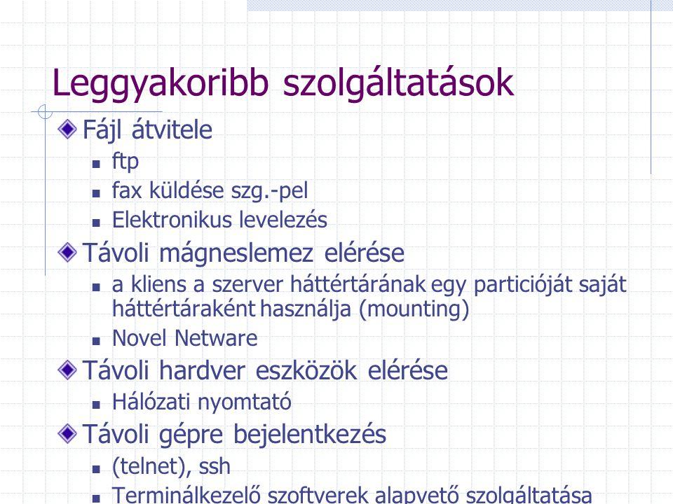 Adattömörítés Lényeg: Információvesztés nélküli kódolás kisebb méretre A kódolt file mindig bináris Eredeti fileKódolt file Kódolás (tömörítés, becsomagolás) Dekódolás (Kitömörítés, kicsomagolás)
