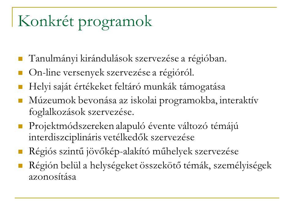 Konkrét programok Tanulmányi kirándulások szervezése a régióban.