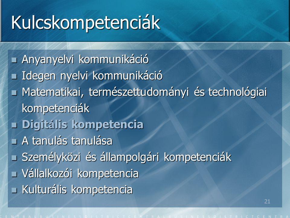 21 Kulcskompetenciák Anyanyelvi kommunikáció Anyanyelvi kommunikáció Idegen nyelvi kommunikáció Idegen nyelvi kommunikáció Matematikai, természettudományi és technológiai kompetenciák Matematikai, természettudományi és technológiai kompetenciák Digit á lis kompetencia Digit á lis kompetencia A tanulás tanulása A tanulás tanulása Személyközi és állampolgári kompetenciák Személyközi és állampolgári kompetenciák Vállalkozói kompetencia Vállalkozói kompetencia Kulturális kompetencia Kulturális kompetencia