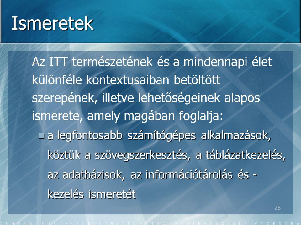 25 Ismeretek Az ITT természetének és a mindennapi élet különféle kontextusaiban betöltött szerepének, illetve lehetőségeinek alapos ismerete, amely magában foglalja: a legfontosabb számítógépes alkalmazások, köztük a szövegszerkesztés, a táblázatkezelés, az adatbázisok, az információtárolás és - kezelés ismeretét a legfontosabb számítógépes alkalmazások, köztük a szövegszerkesztés, a táblázatkezelés, az adatbázisok, az információtárolás és - kezelés ismeretét