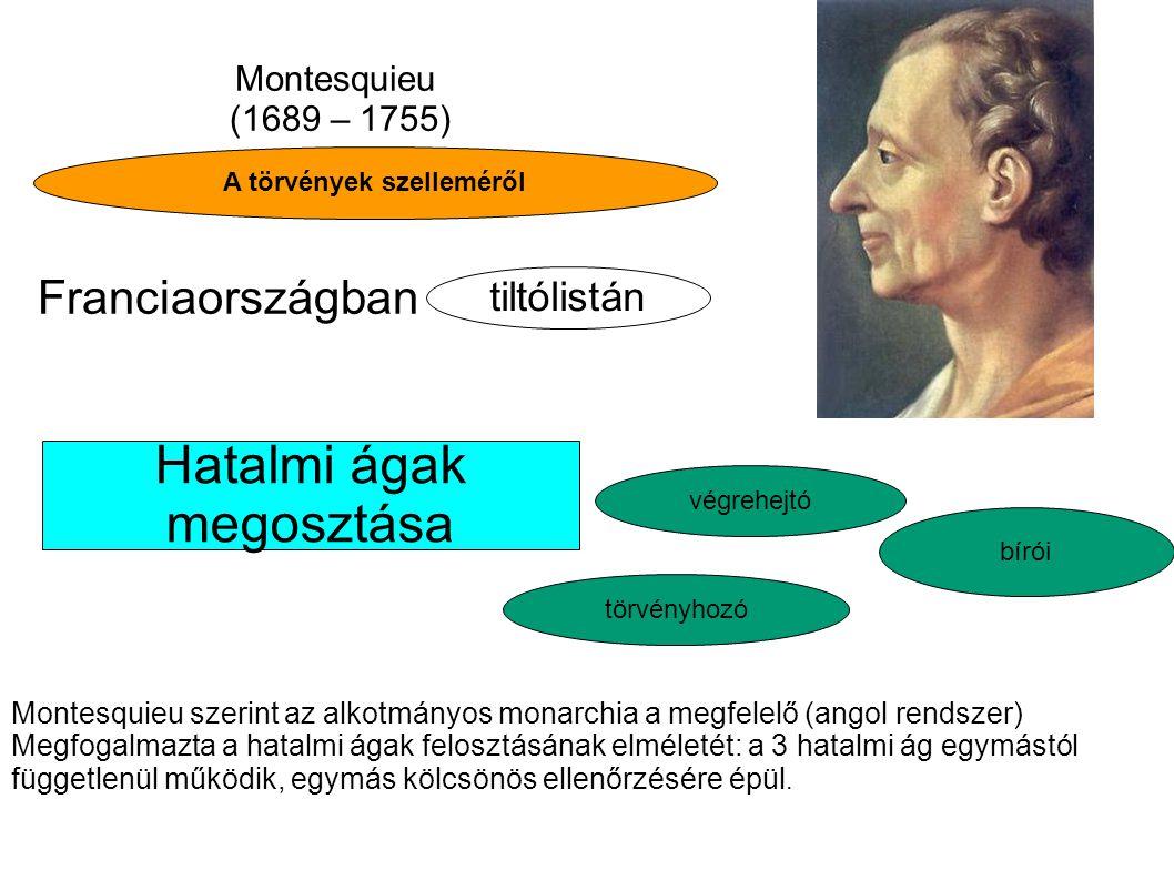 Montesquieu (1689 – 1755) A törvények szelleméről Franciaországban tiltólistán törvényhozó végrehejtó bírói Hatalmi ágak megosztása Montesquieu szeri