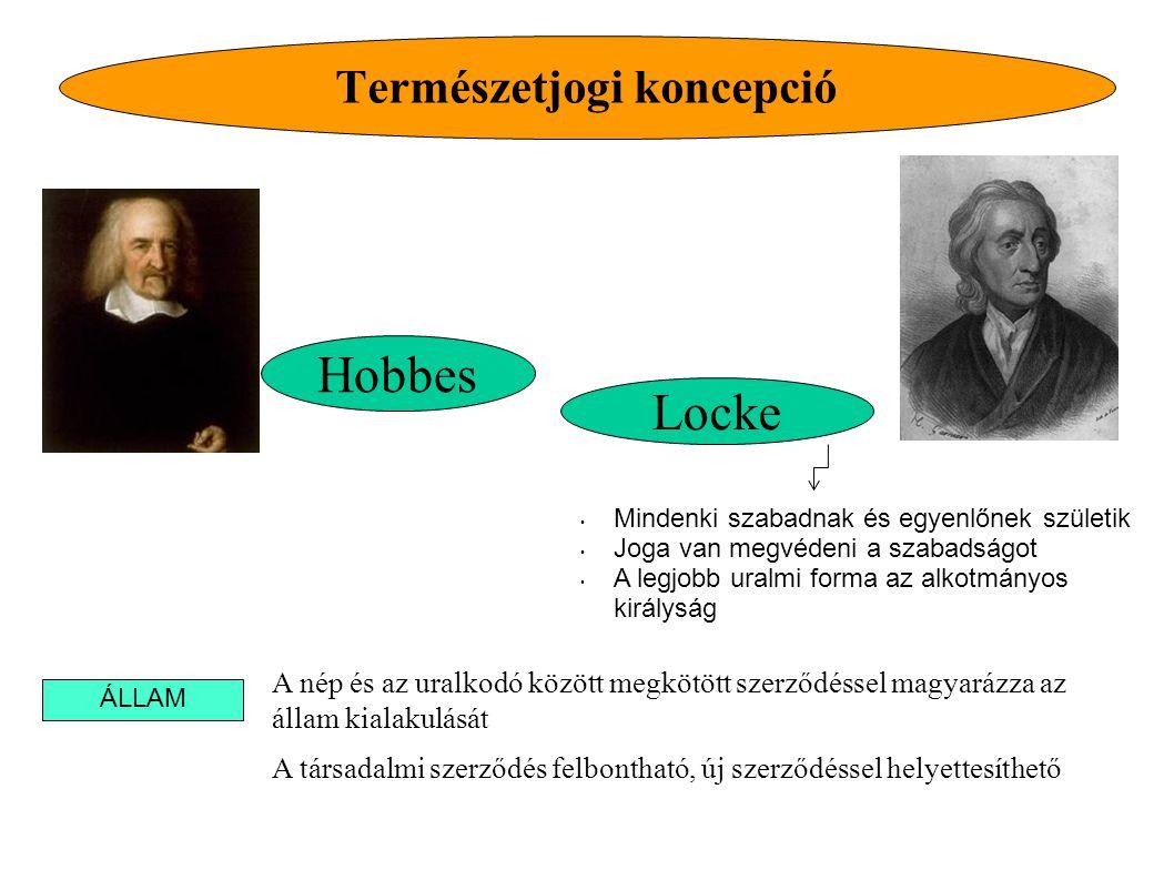 Természetjogi koncepció Hobbes Locke A nép és az uralkodó között megkötött szerződéssel magyarázza az állam kialakulását A társadalmi szerződés felbon