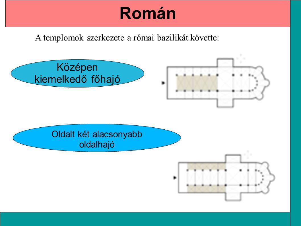 Középen kiemelkedő főhajó Román A templomok szerkezete a római bazilikát követte: Oldalt két alacsonyabb oldalhajó