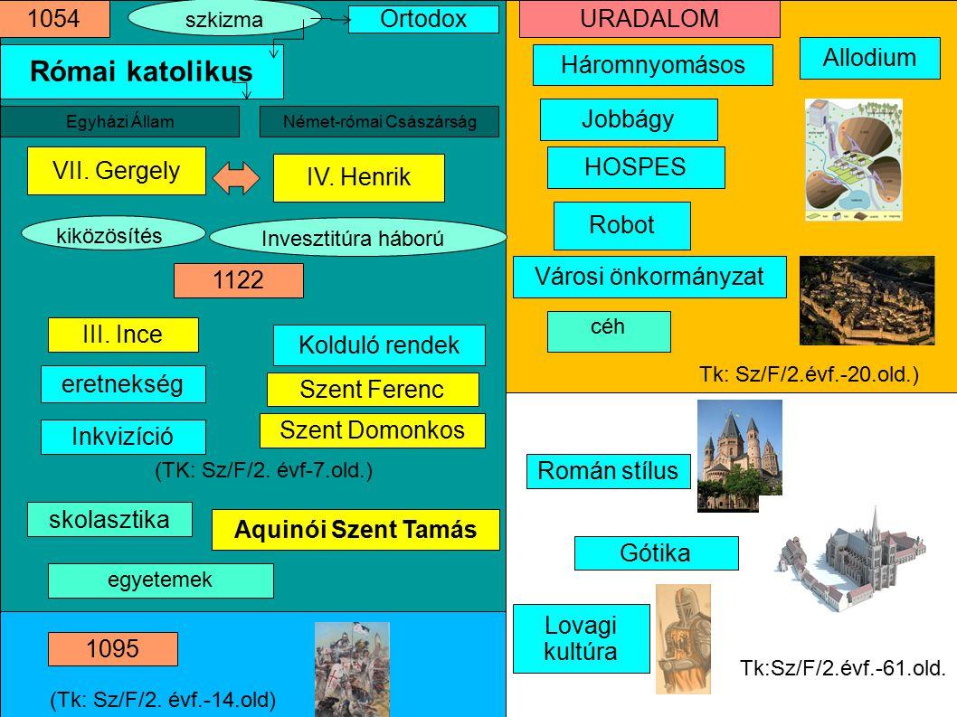 VII. Gergely Német-római Császárság IV. Henrik Kolduló rendek Szent Ferenc Szent Domonkos III. Ince Háromnyomásos eretnekség Városi önkormányzat 1122