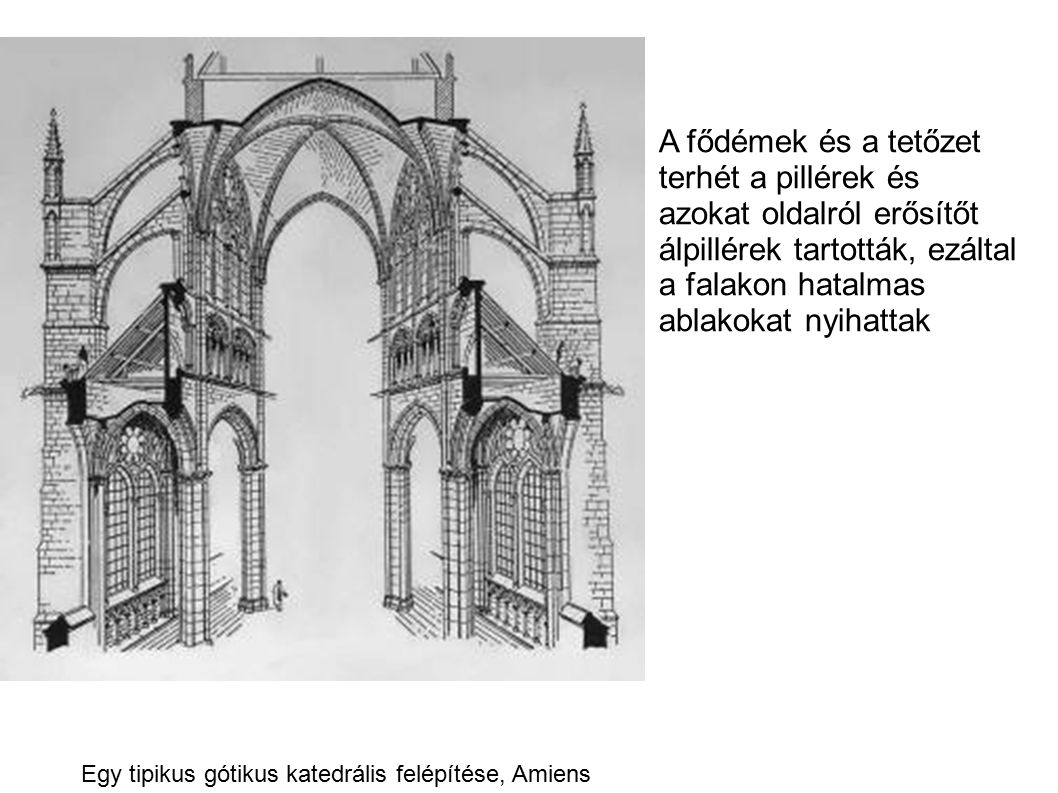 Egy tipikus gótikus katedrális felépítése, Amiens A fődémek és a tetőzet terhét a pillérek és azokat oldalról erősítőt álpillérek tartották, ezáltal a