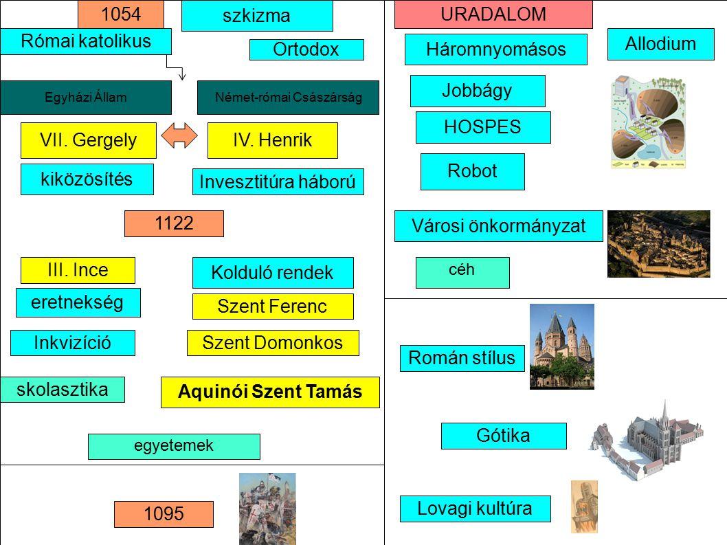 VII. Gergely Német-római Császárság kiközösítés Invesztitúra háború IV. Henrik Kolduló rendek Szent Ferenc Szent Domonkos III. Ince Háromnyomásos eret