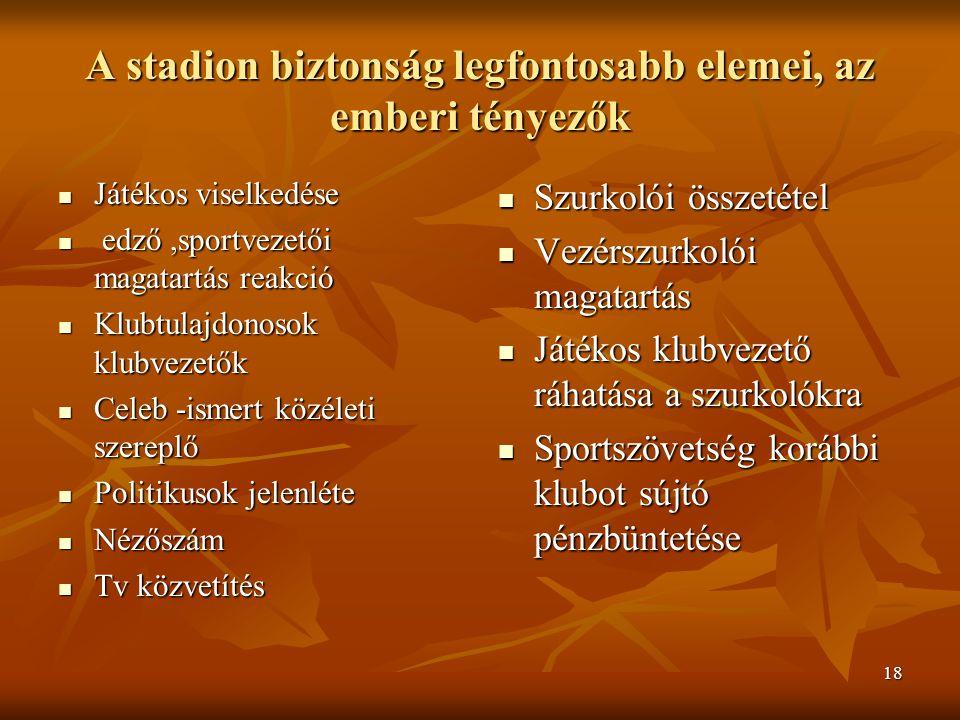 18 A stadion biztonság legfontosabb elemei, az emberi tényezők Játékos viselkedése Játékos viselkedése edző,sportvezetői magatartás reakció edző,sport