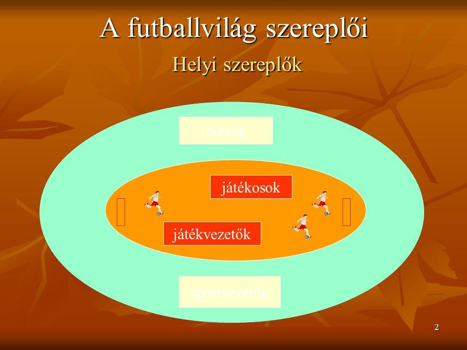 2 A futballvilág szereplői Helyi szereplők Nézők sportvezetők játékosok játékvezetők