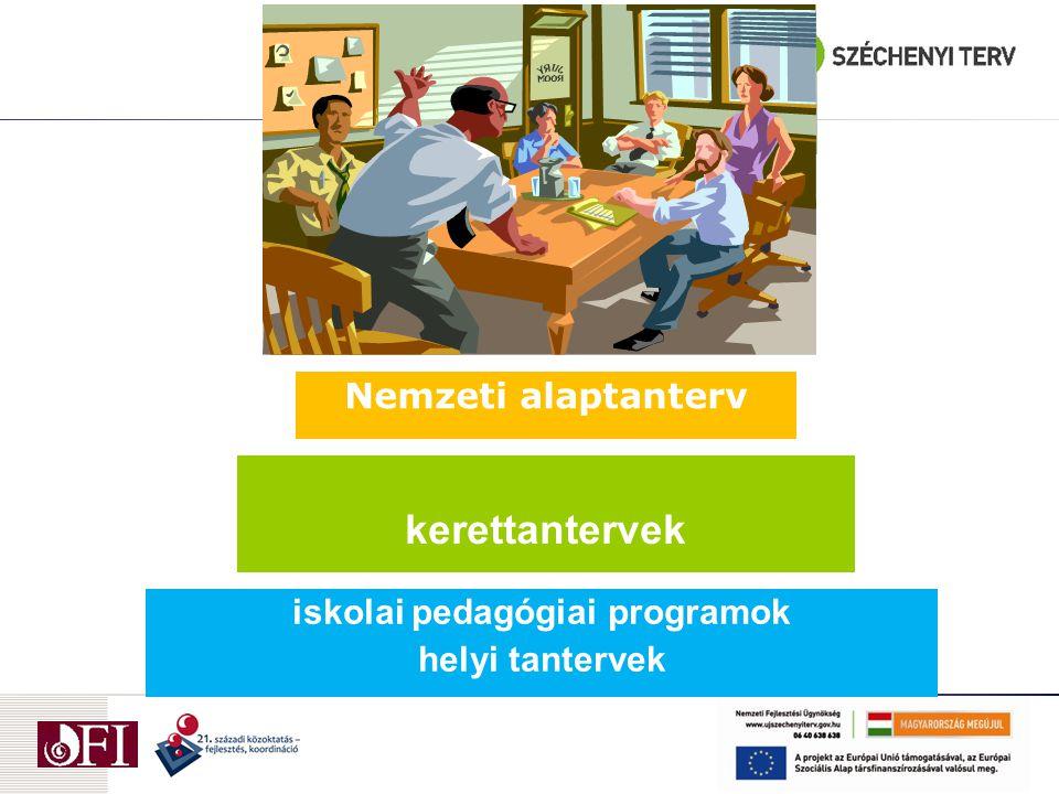 Nemzeti alaptanterv kerettantervek iskolai pedagógiai programok helyi tantervek