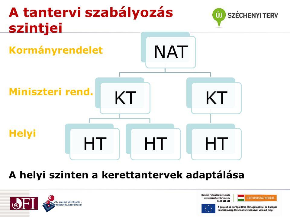 A tantervi szabályozás szintjei Kormányrendelet Miniszteri rend.