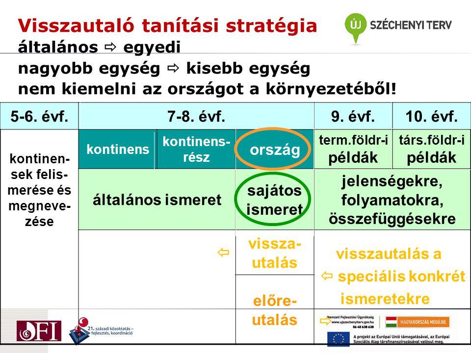 Visszautaló tanítási stratégia általános  egyedi nagyobb egység  kisebb egység nem kiemelni az országot a környezetéből.