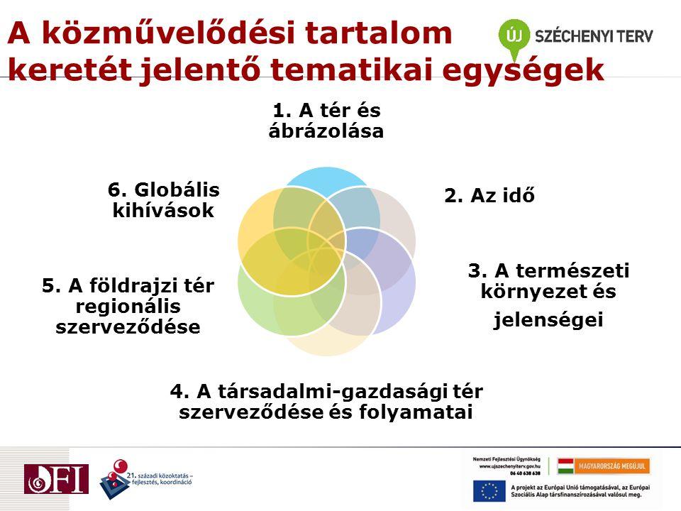 A közművelődési tartalom keretét jelentő tematikai egységek 1.