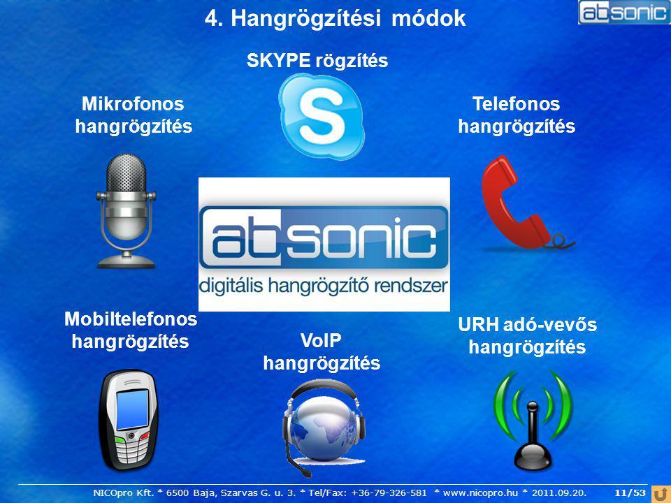 4. Hangrögzítési módok Telefonos hangrögzítés Mobiltelefonos hangrögzítés URH adó-vevős hangrögzítés Mikrofonos hangrögzítés SKYPE rögzítés VoIP hangr