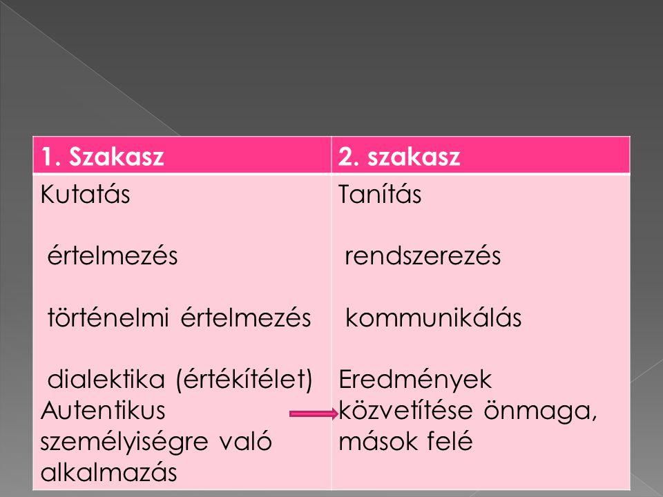 1. Szakasz2.