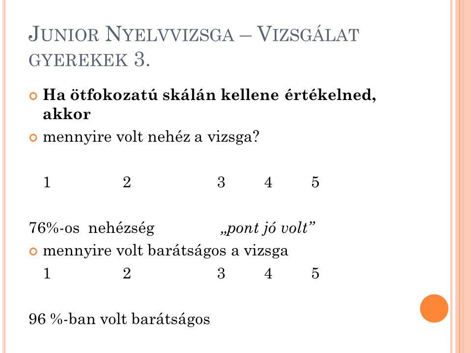 """J UNIOR N YELVVIZSGA – V IZSGÁLAT GYEREKEK 3. Ha ötfokozatú skálán kellene értékelned, akkor mennyire volt nehéz a vizsga? 12345 76%-os nehézség """"pont"""