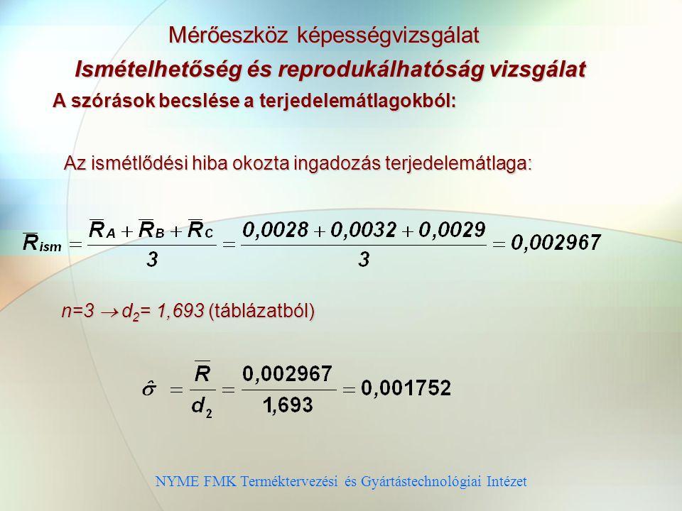 NYME FMK Terméktervezési és Gyártástechnológiai Intézet Mérőeszköz képességvizsgálat Ismételhetőség és reprodukálhatóság vizsgálat A szórások becslése a terjedelemátlagokból: Az ismétlődési hiba okozta ingadozás terjedelemátlaga: n=3  d 2 = 1,693 (táblázatból)