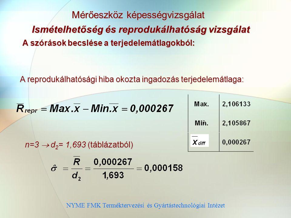NYME FMK Terméktervezési és Gyártástechnológiai Intézet Mérőeszköz képességvizsgálat Ismételhetőség és reprodukálhatóság vizsgálat A szórások becslése a terjedelemátlagokból: A reprodukálhatósági hiba okozta ingadozás terjedelemátlaga: n=3  d 2 = 1,693 (táblázatból)