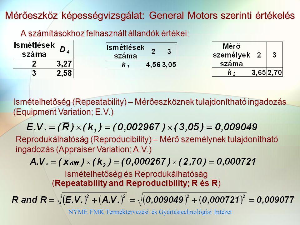 NYME FMK Terméktervezési és Gyártástechnológiai Intézet Mérőeszköz képességvizsgálat: General Motors szerinti értékelés A számításokhoz felhasznált állandók értékei: Ismételhetőség (Repeatability) – Mérőeszköznek tulajdonítható ingadozás (Equipment Variation; E.V.) Reprodukálhatóság (Reproducibility) – Mérő személynek tulajdonítható ingadozás (Appraiser Variation; A.V.) Ismételhetőség és Reprodukálhatóság (Repeatability and Reproducibility; R és R)