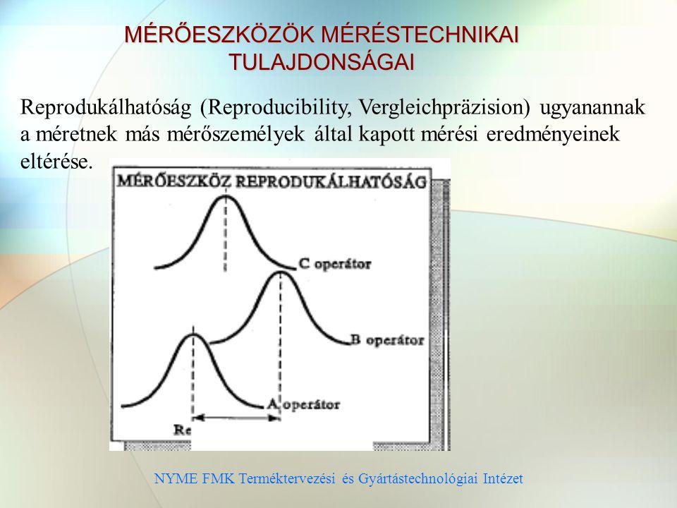 NYME FMK Terméktervezési és Gyártástechnológiai Intézet MÉRŐESZKÖZÖK MÉRÉSTECHNIKAI TULAJDONSÁGAI Reprodukálhatóság (Reproducibility, Vergleichpräzisi