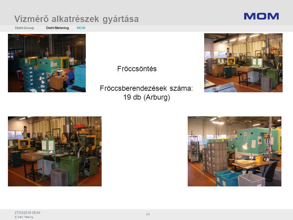 27/03/2015 05:54 © Diehl Metering 14 Vízmérő alkatrészek gyártása Fröccsberendezések száma: 19 db (Arburg) Fröccsöntés Diehl GroupDiehl Metering MOM