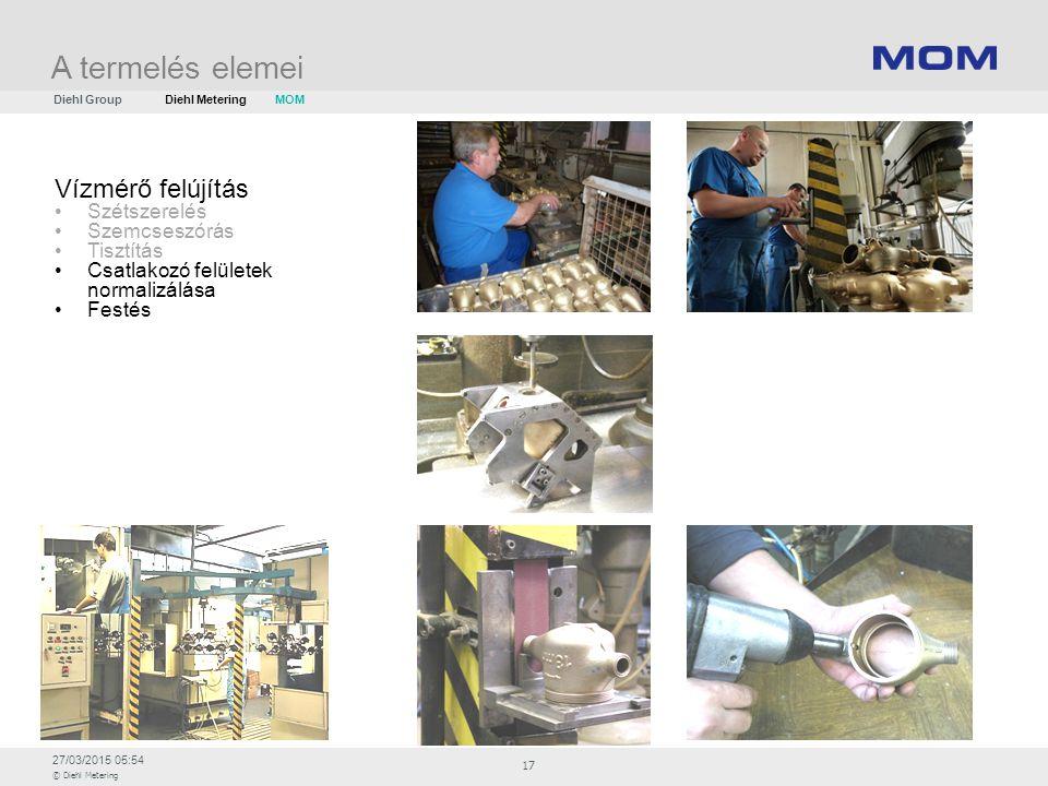 27/03/2015 05:54 © Diehl Metering 17 A termelés elemei Vízmérő felújítás Szétszerelés Szemcseszórás Tisztítás Csatlakozó felületek normalizálása Festé