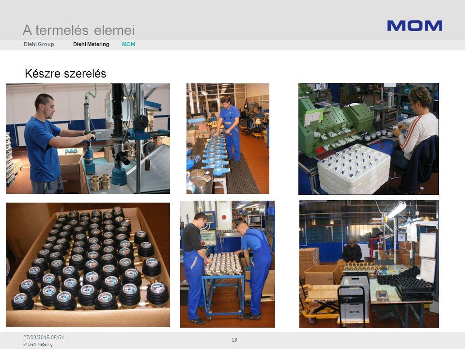 27/03/2015 05:54 © Diehl Metering 18 Készre szerelés A termelés elemei Diehl GroupDiehl Metering MOM