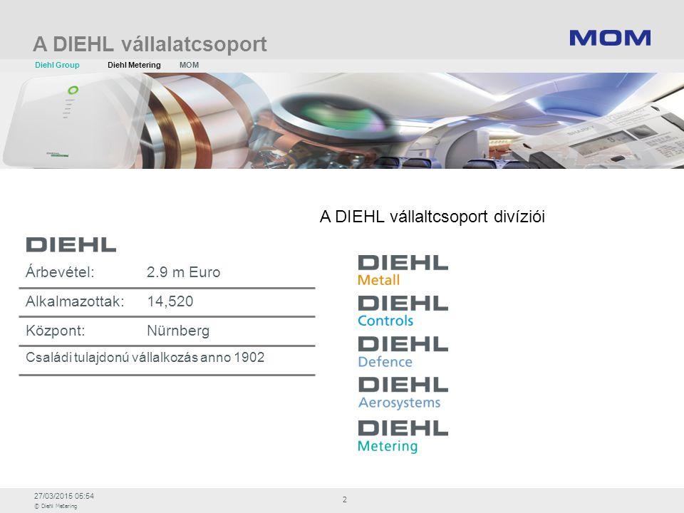 27/03/2015 05:54 © Diehl Metering 2 A DIEHL vállaltcsoport divíziói Árbevétel:2.9 m Euro Alkalmazottak:14,520 Központ:Nürnberg Családi tulajdonú válla