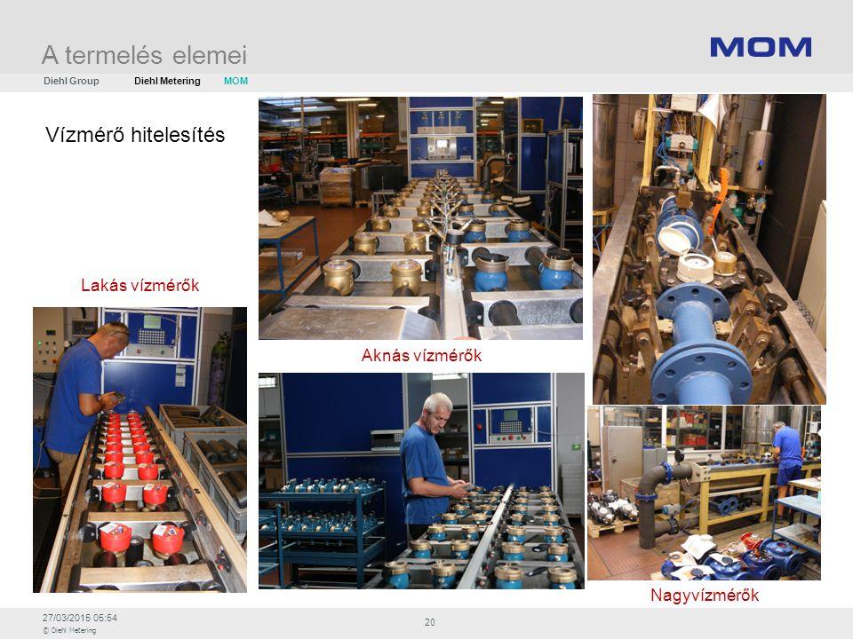27/03/2015 05:54 © Diehl Metering 20 Vízmérő hitelesítés Lakás vízmérők Aknás vízmérők Nagyvízmérők A termelés elemei Diehl GroupDiehl Metering MOM