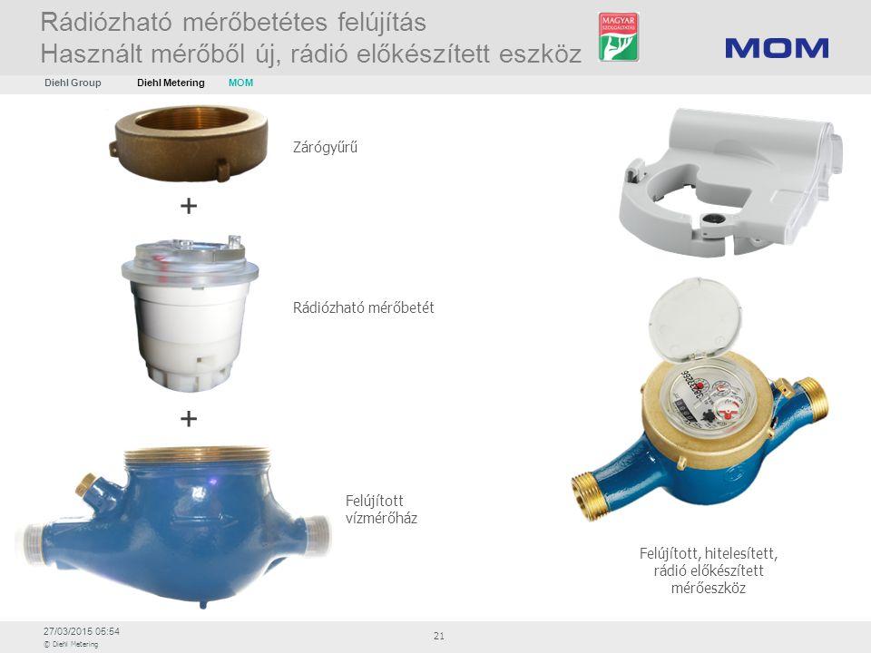 27/03/2015 05:54 © Diehl Metering 21 Diehl GroupDiehl Metering MOM Zárógyűrű Rádiózható mérőbetét Felújított vízmérőház + + Felújított, hitelesített,