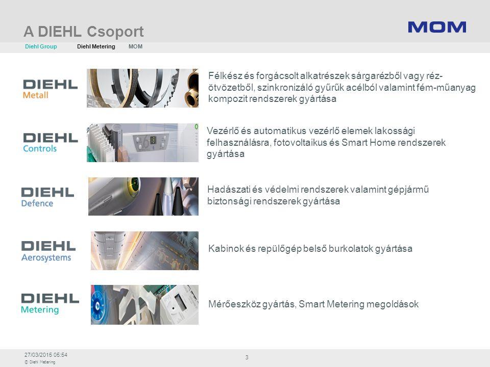 27/03/2015 05:54 © Diehl Metering 3 Kabinok és repülőgép belső burkolatok gyártása Mérőeszköz gyártás, Smart Metering megoldások A DIEHL Csoport Félké