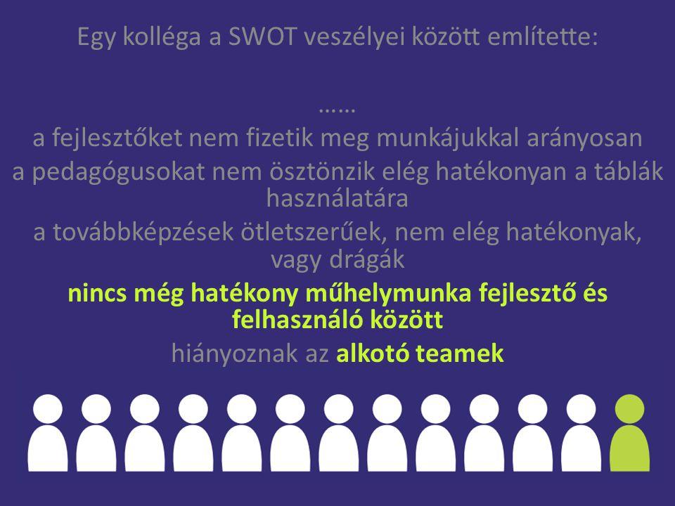 Egy kolléga a SWOT veszélyei között említette: …… a fejlesztőket nem fizetik meg munkájukkal arányosan a pedagógusokat nem ösztönzik elég hatékonyan a táblák használatára a továbbképzések ötletszerűek, nem elég hatékonyak, vagy drágák nincs még hatékony műhelymunka fejlesztő és felhasználó között hiányoznak az alkotó teamek