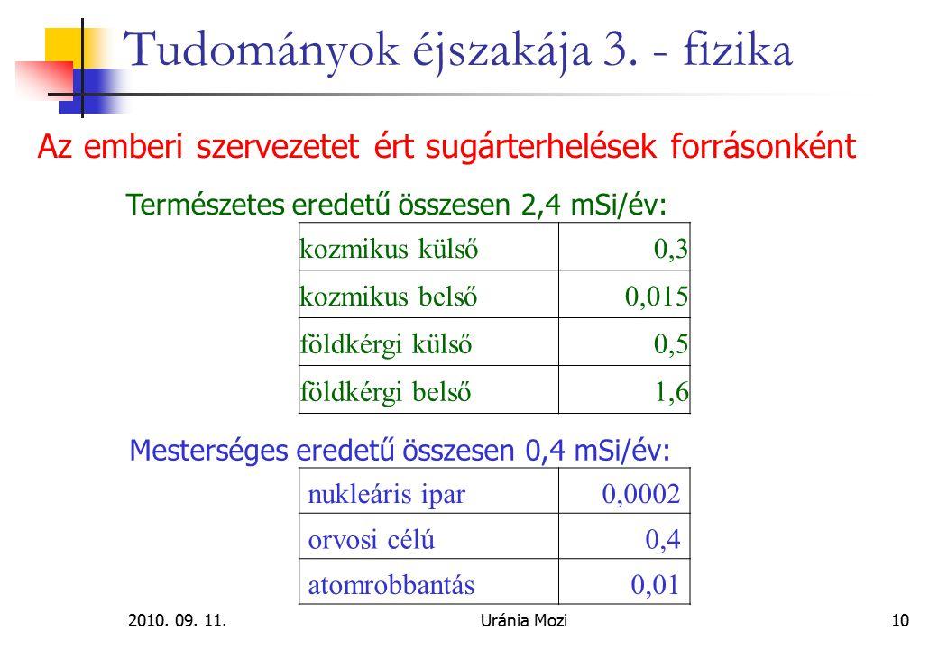 2010.09. 11.Uránia Mozi10 Tudományok éjszakája 3.