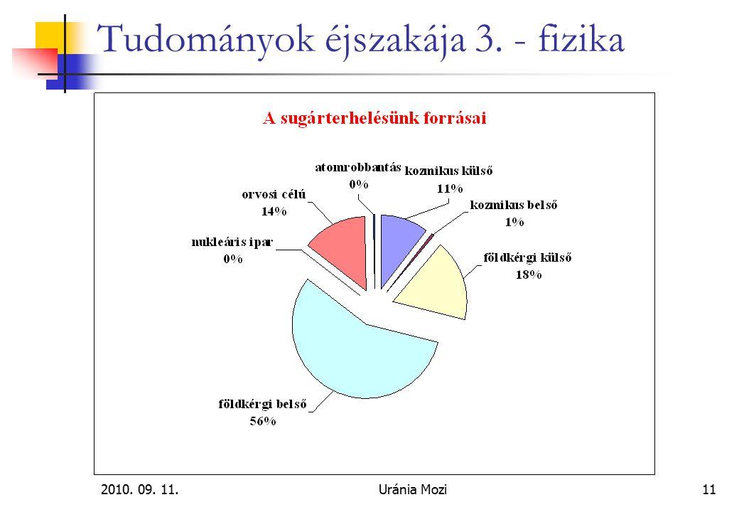 2010. 09. 11.Uránia Mozi11 Tudományok éjszakája 3. - fizika