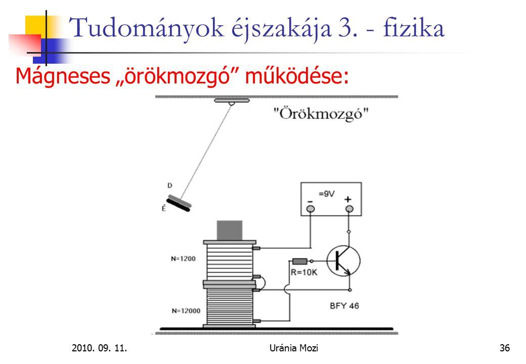 """2010. 09. 11.Uránia Mozi36 Tudományok éjszakája 3. - fizika Mágneses """"örökmozgó működése:"""