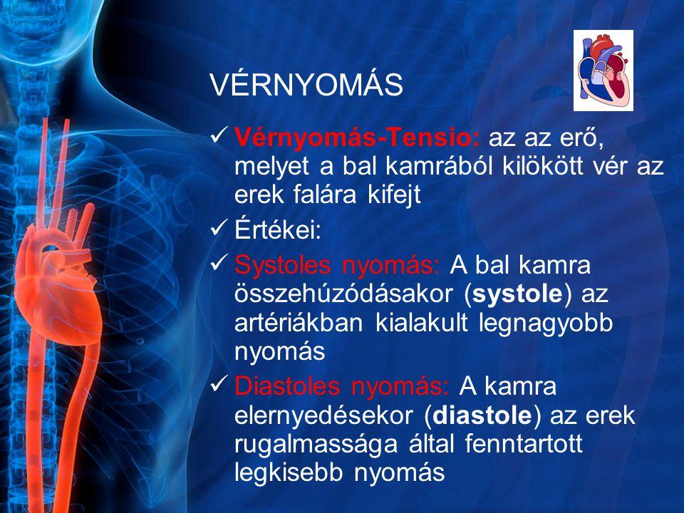 VÉRNYOMÁS Vérnyomás-Tensio: az az erő, melyet a bal kamrából kilökött vér az erek falára kifejt Értékei: Systoles nyomás: A bal kamra összehúzódásakor