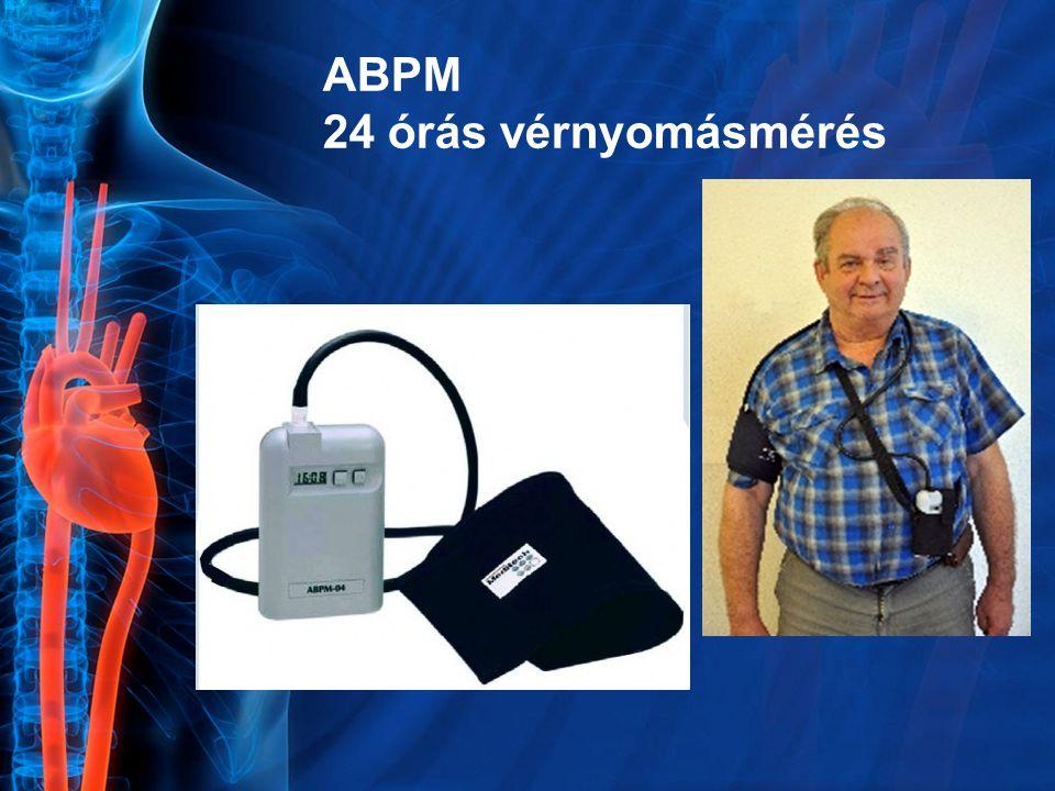 ABPM 24 órás vérnyomásmérés