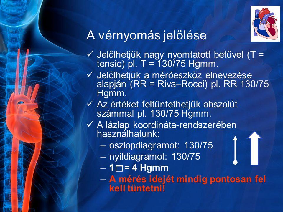 A vérnyomás jelölése Jelölhetjük nagy nyomtatott betűvel (T = tensio) pl. T = 130/75 Hgmm. Jelölhetjük a mérőeszköz elnevezése alapján (RR = Riva–Rocc