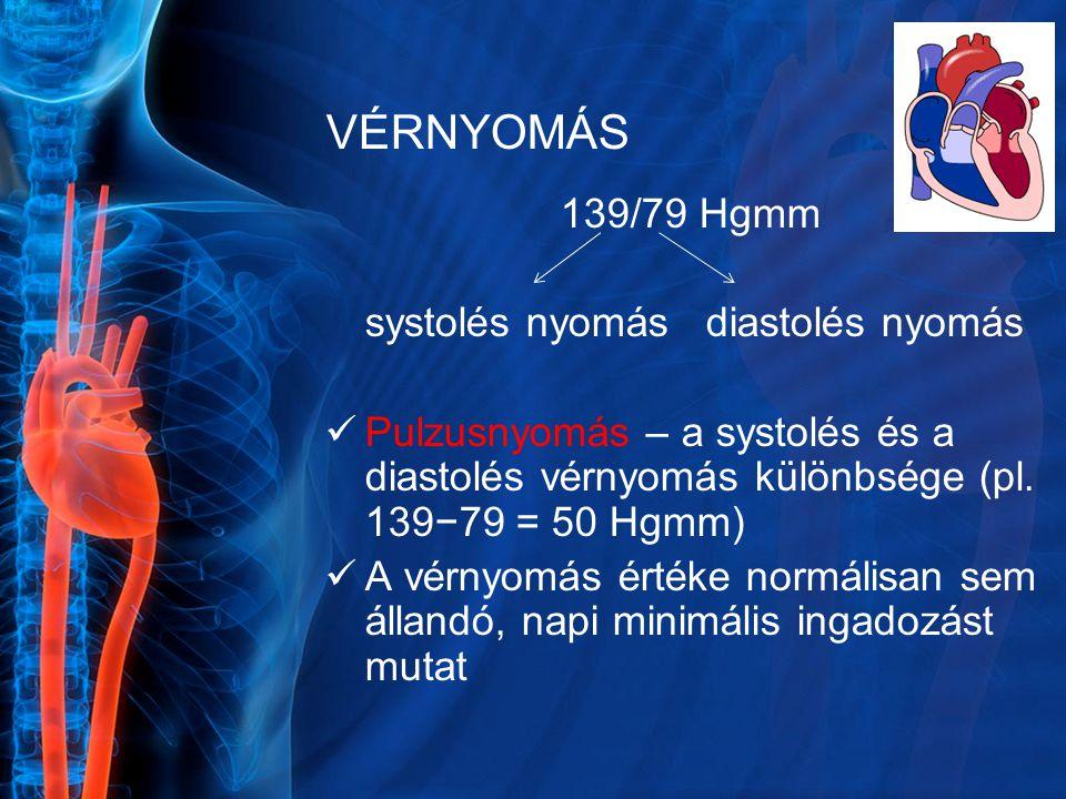 VÉRNYOMÁS 139/79 Hgmm systolés nyomás diastolés nyomás Pulzusnyomás – a systolés és a diastolés vérnyomás különbsége (pl. 139−79 = 50 Hgmm) A vérnyomá