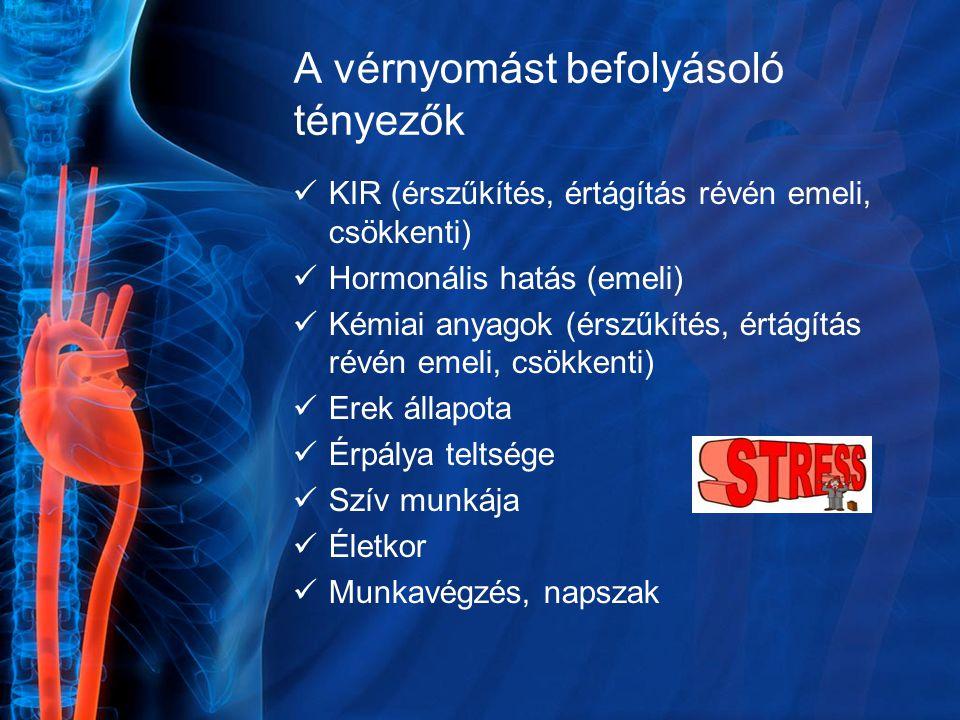 A vérnyomást befolyásoló tényezők KIR (érszűkítés, értágítás révén emeli, csökkenti) Hormonális hatás (emeli) Kémiai anyagok (érszűkítés, értágítás ré