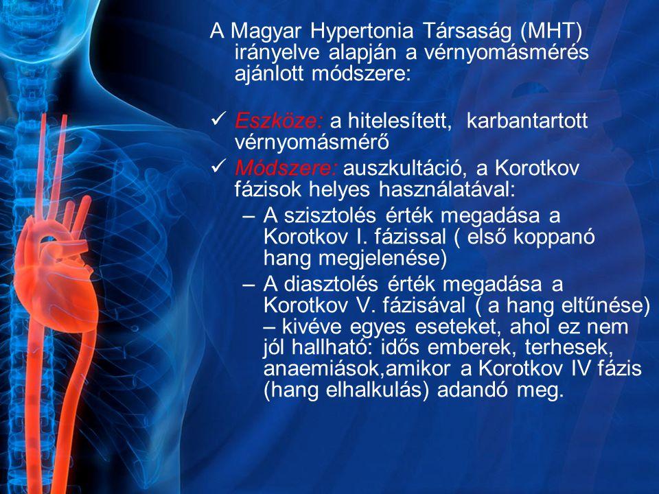 A Magyar Hypertonia Társaság (MHT) irányelve alapján a vérnyomásmérés ajánlott módszere: Eszköze: a hitelesített, karbantartott vérnyomásmérő Módszere