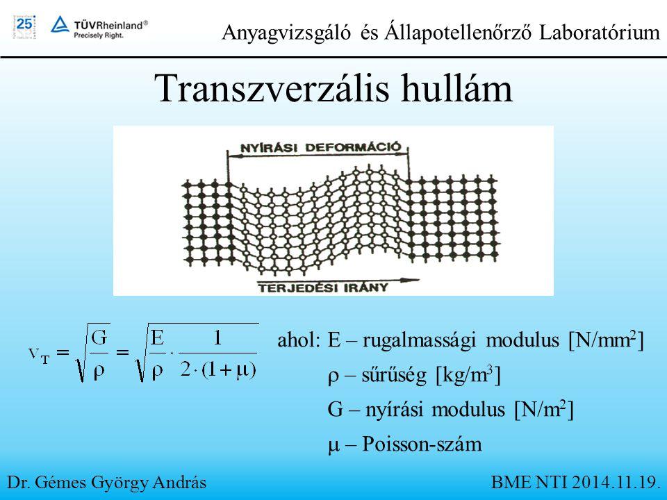 Transzverzális hullám Dr. Gémes György András ahol:E – rugalmassági modulus [N/mm 2 ]  –  sűrűség [kg/m 3 ] G – nyírási modulus [N/m 2 ]  – Poisso