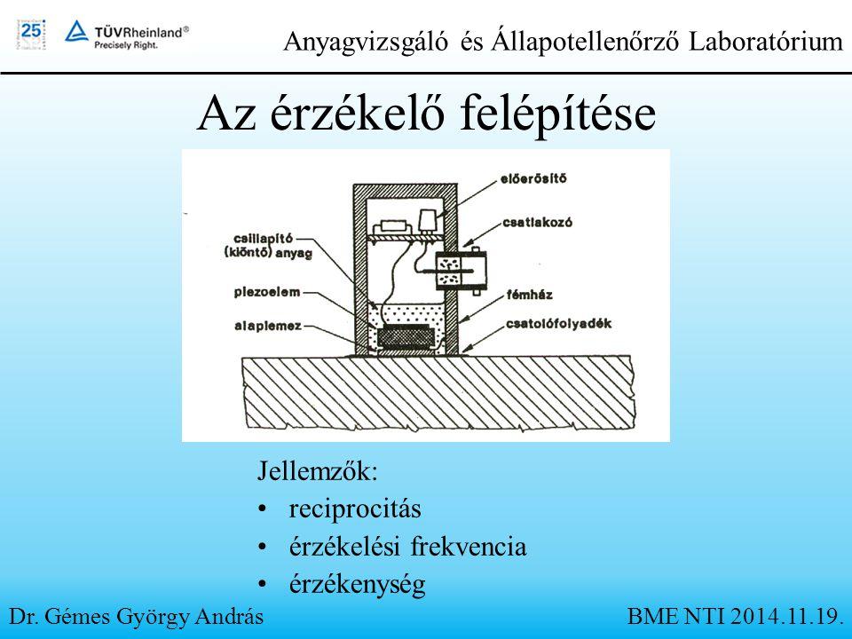 Az érzékelő felépítése Jellemzők: reciprocitás érzékelési frekvencia érzékenység Dr. Gémes György András Anyagvizsgáló és Állapotellenőrző Laboratóriu