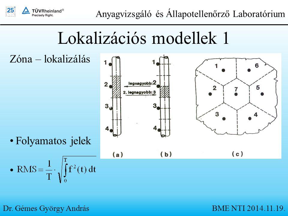 Lokalizációs modellek 1 Zóna – lokalizálás Dr. Gémes György András Folyamatos jelek Anyagvizsgáló és Állapotellenőrző Laboratórium BME NTI 2014.11.19.