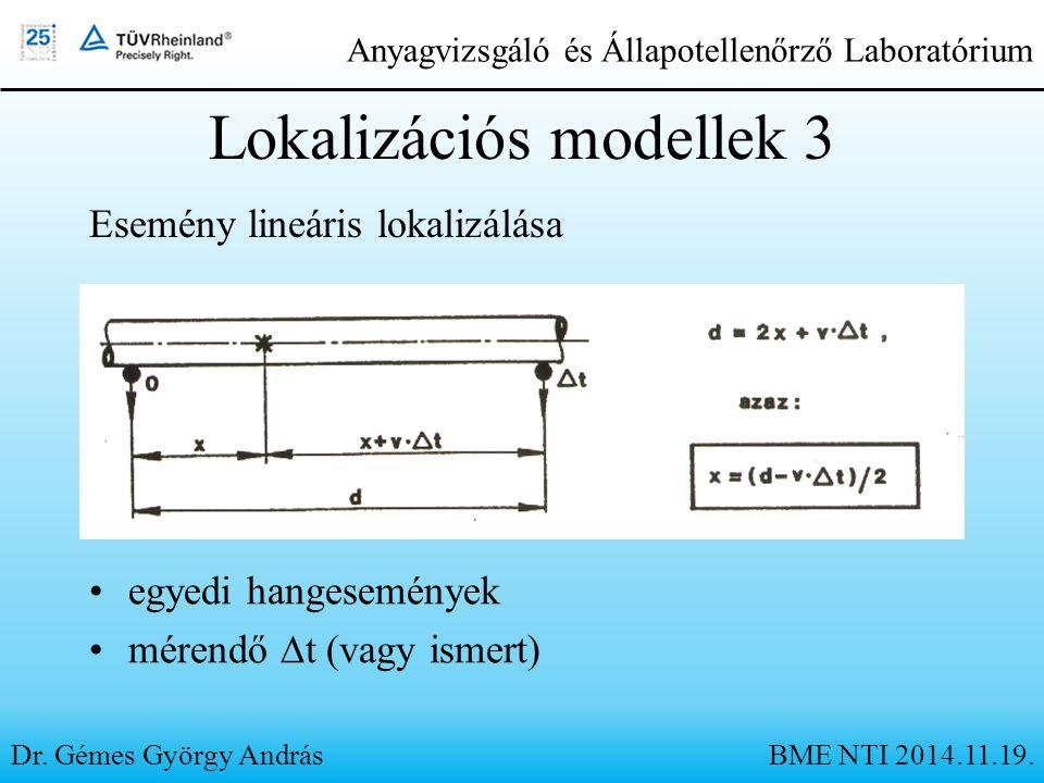 Lokalizációs modellek 3 Esemény lineáris lokalizálása Dr. Gémes György András egyedi hangesemények mérendő  t (vagy ismert) Anyagvizsgáló és Állapote