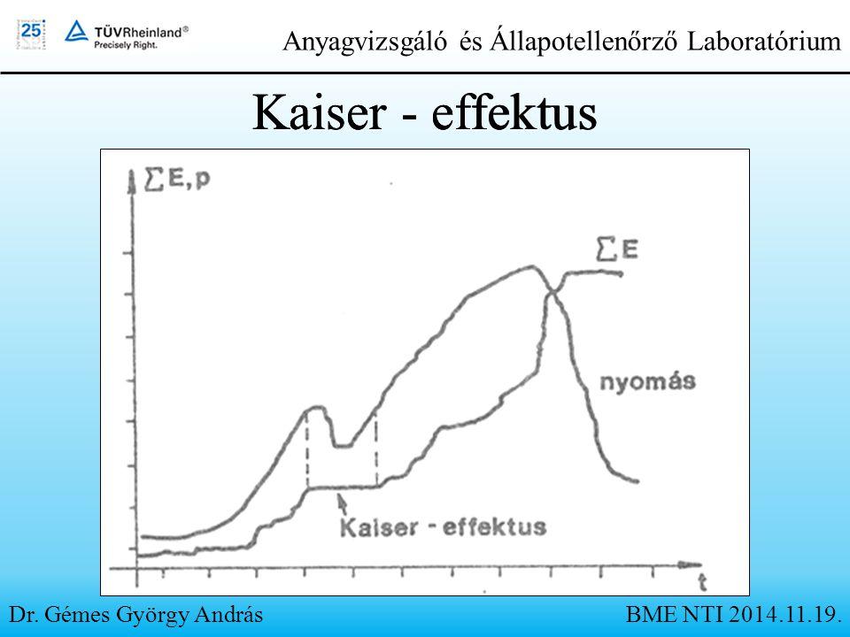 Dr. Gémes György András Anyagvizsgáló és Állapotellenőrző Laboratórium Kaiser - effektus BME NTI 2014.11.19.
