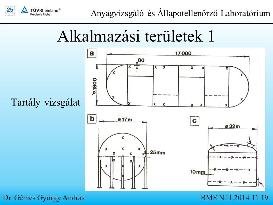 Alkalmazási területek 1 Tartály vizsgálat Dr. Gémes György András Anyagvizsgáló és Állapotellenőrző Laboratórium BME NTI 2014.11.19.