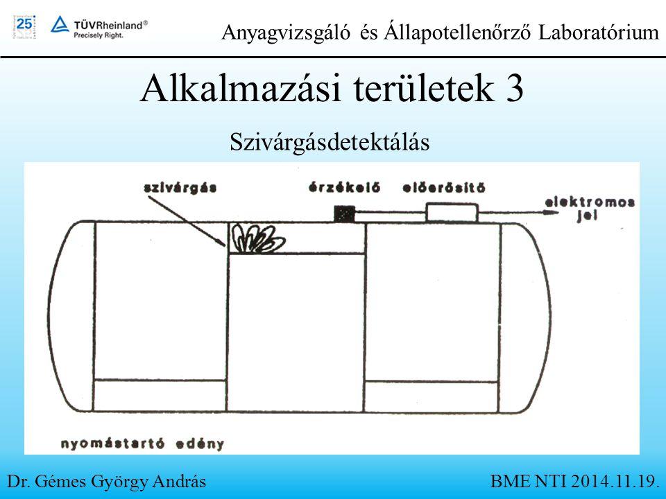 Alkalmazási területek 3 Szivárgásdetektálás Dr. Gémes György András Anyagvizsgáló és Állapotellenőrző Laboratórium BME NTI 2014.11.19.