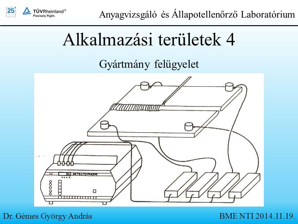 Alkalmazási területek 4 Gyártmány felügyelet Dr. Gémes György András Anyagvizsgáló és Állapotellenőrző Laboratórium BME NTI 2014.11.19.