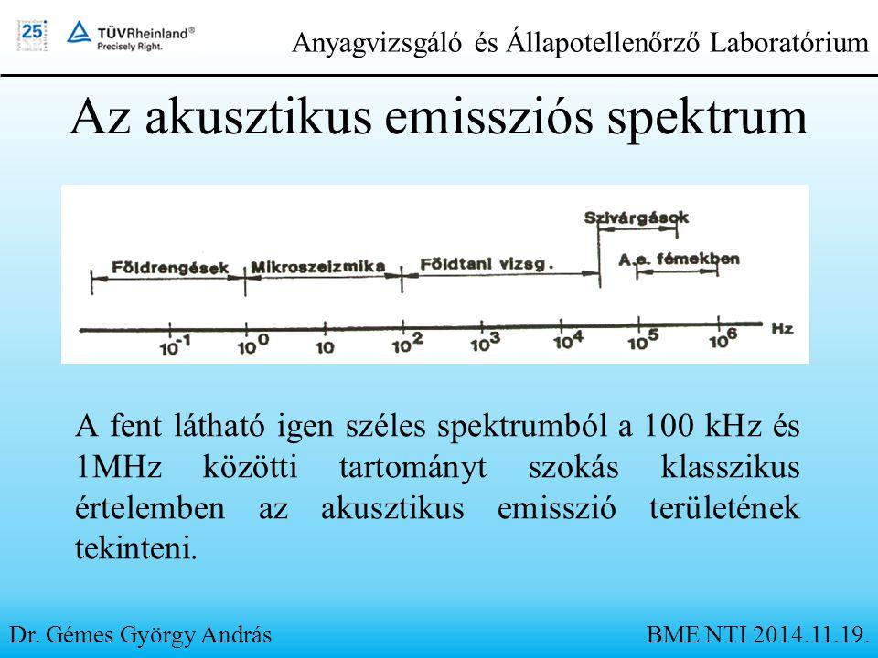 Az akusztikus emissziós spektrum A fent látható igen széles spektrumból a 100 kHz és 1MHz közötti tartományt szokás klasszikus értelemben az akusztiku