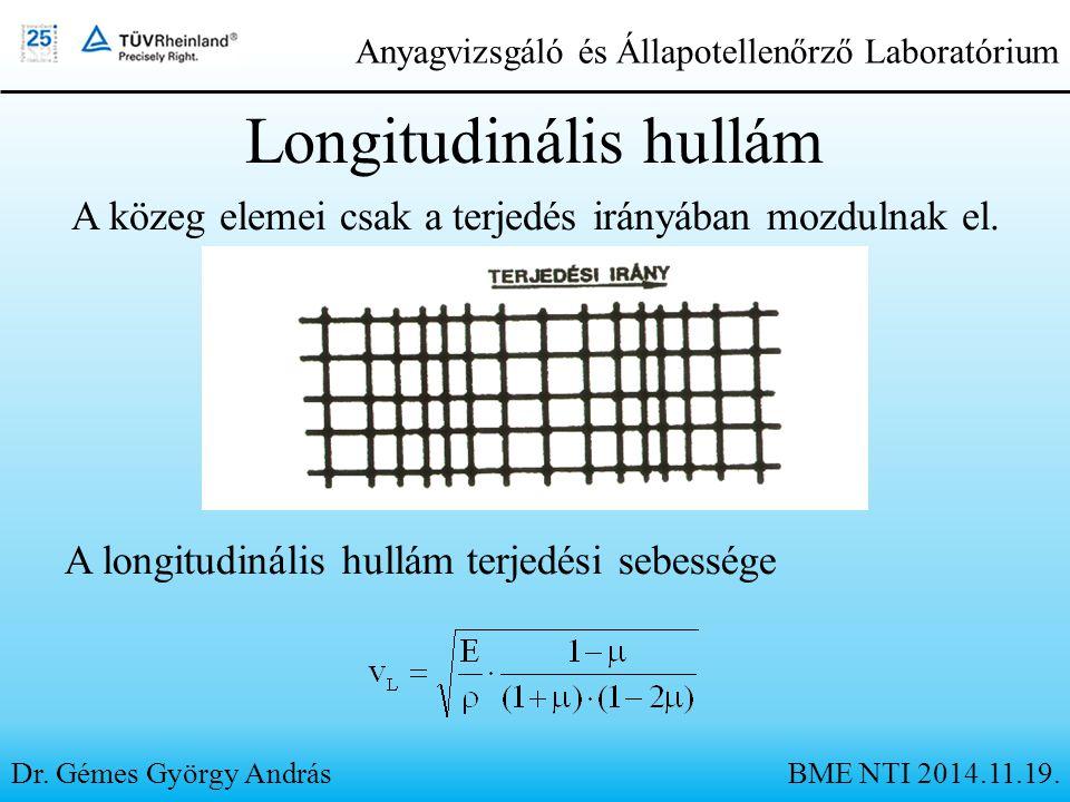 Longitudinális hullám Dr. Gémes György András A közeg elemei csak a terjedés irányában mozdulnak el. A longitudinális hullám terjedési sebessége Anyag